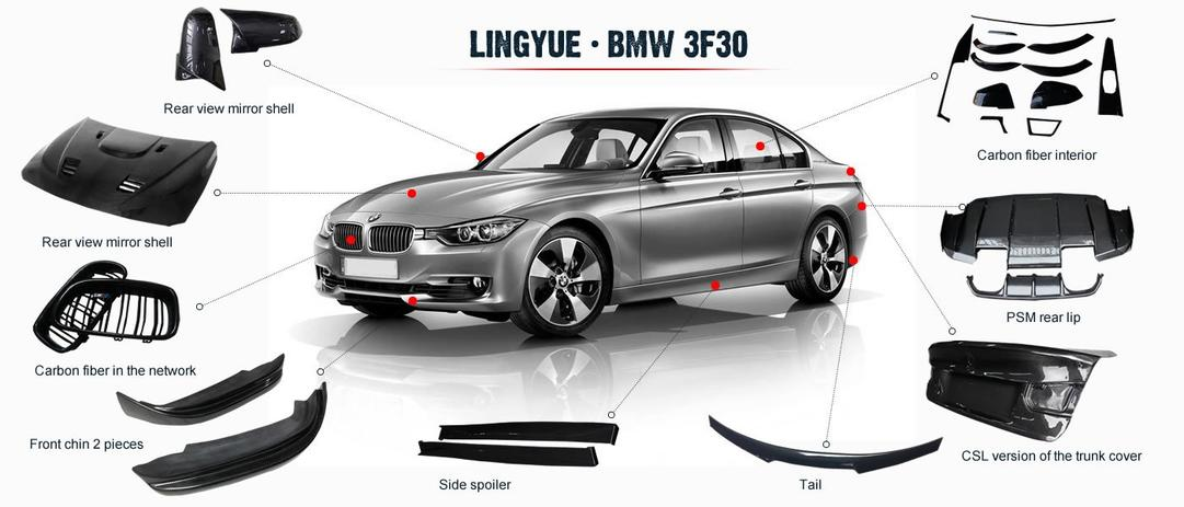 Best Professional Carbon Fiber Car Accessories Supplier In China
